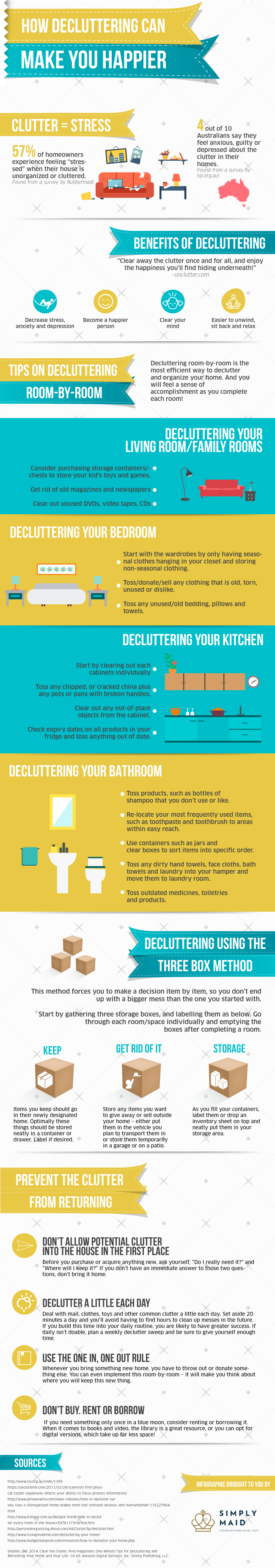 Home de-cluttering infographic by simply maid